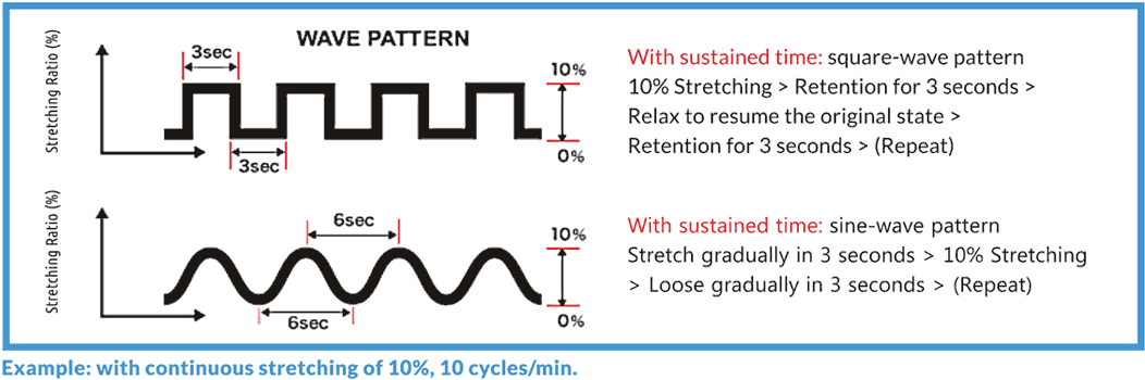 continuous-stretching-example